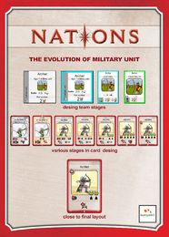 Nations (ENG)